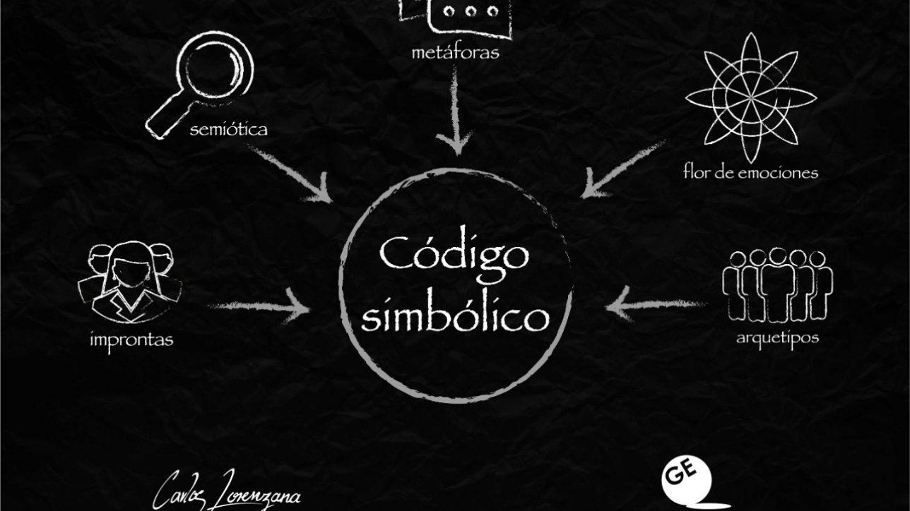 Código Simbólico Carlos Lorenzana MX